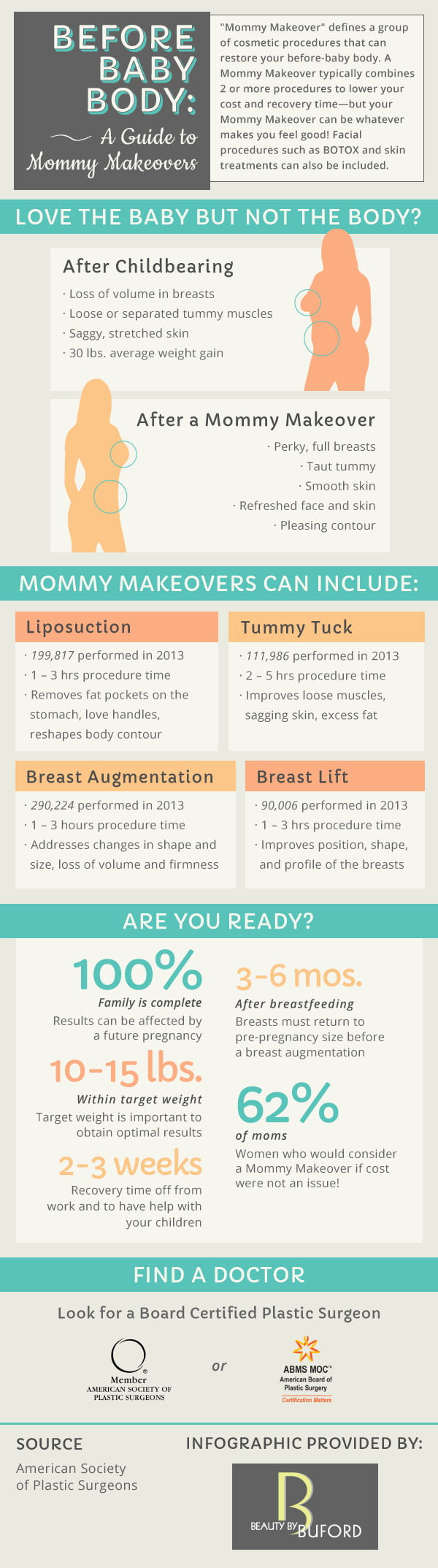 buford-infographic-mommy-makeover